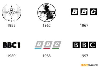 Download free vector BBC logo | LOGOSVG.COM