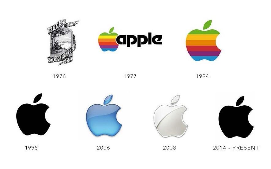 Apple logo evolution | Hansen Belyea